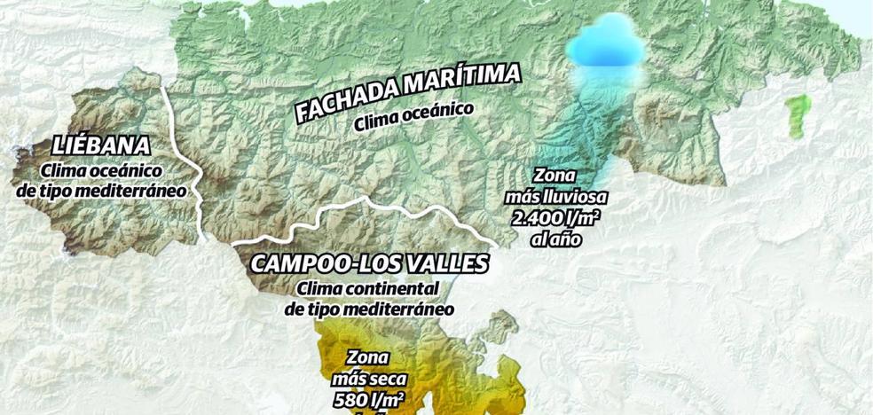 Cantabria, una región de tres climas