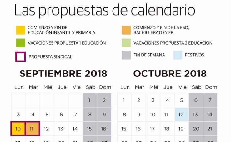 Las propuestas del calendario escolar para Cantabria