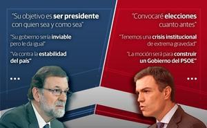 Rajoy desafía a Sánchez