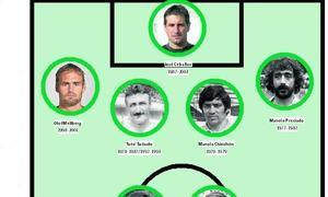 El once ideal del centenario seg�n los internautas