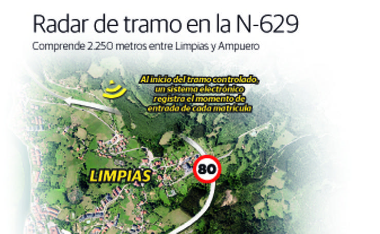 Radar de tramo en la N- 629 entre Limpias y Ampuero