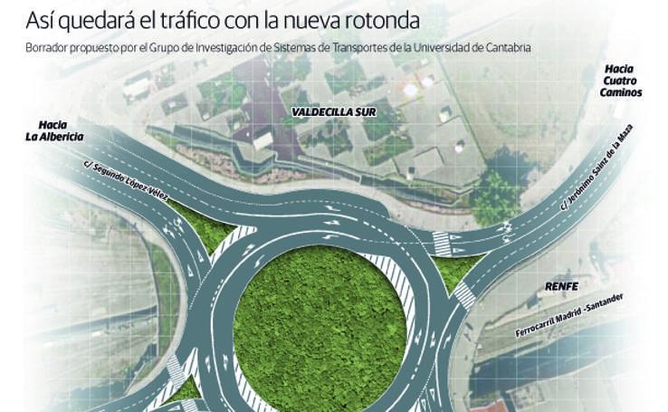 Así quedará el tráfico con la nueva rotonda
