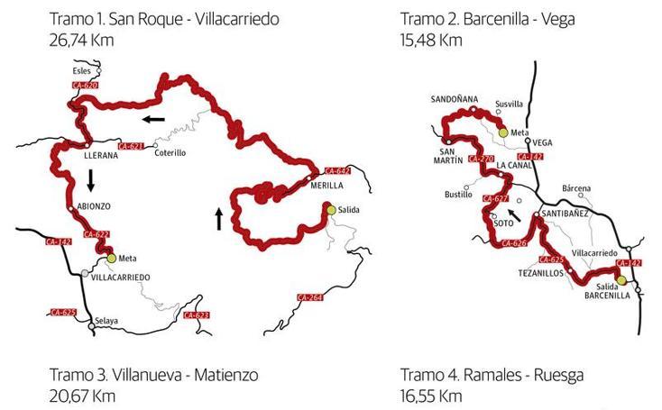 Recorrido del Rally Santander-Cantabria