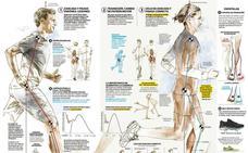 Consejos para correr más y mucho mejor