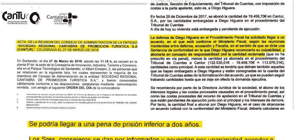 Cantur aprobó «por unanimidad» pactar con la defensa de Higuera para que eluda la cárcel