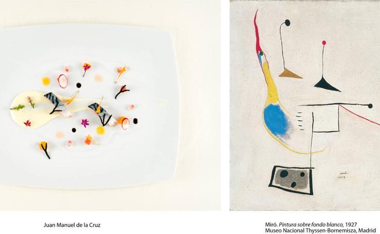 Los cuadros y los platos
