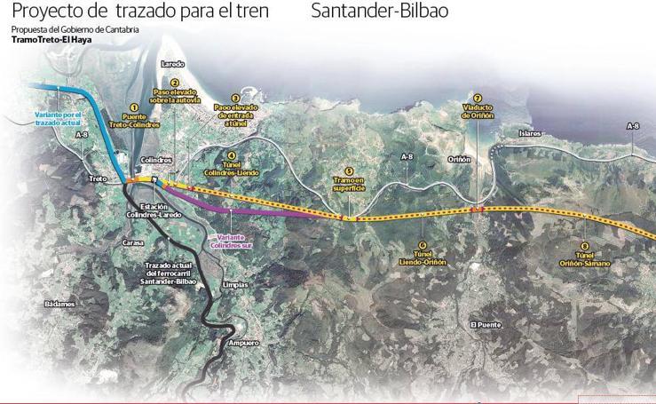 Proyecto de trazado para el tren Santander-Bilbao