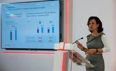 Banco Santander eleva su beneficio un 18% hasta los 7.810 millones