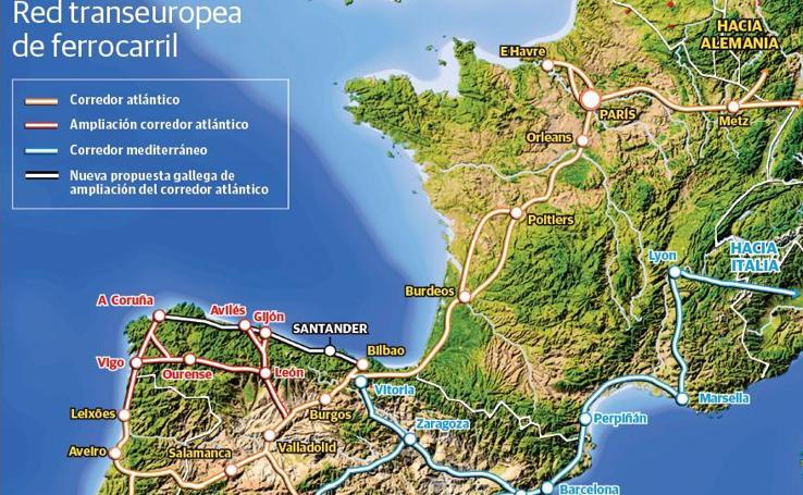 Red transeuropea de ferrocarril