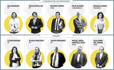 Madrazo y Álvarez, diputados más activos