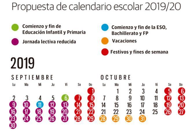Propuesta de calendario escolar 2019/20 en Cantabria