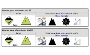 Estos son los partes de aludes de Cantabria para este fin de semana