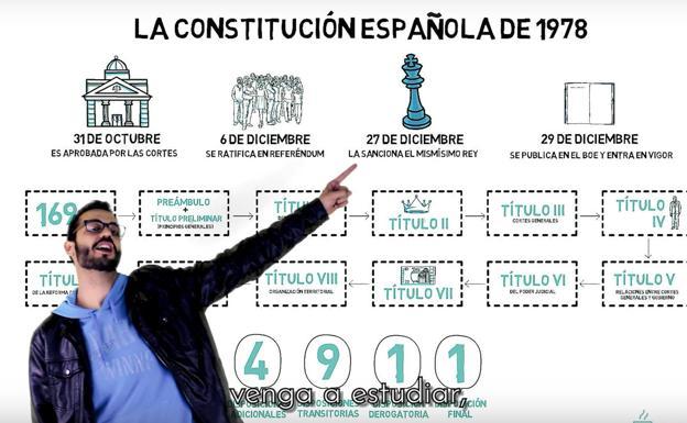 La Constitución Española Se Convierte En Reguetón El