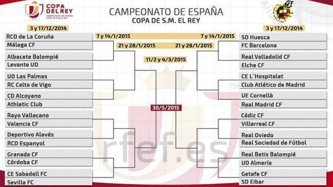 No habrá Madrid-Barça en la final de Copa
