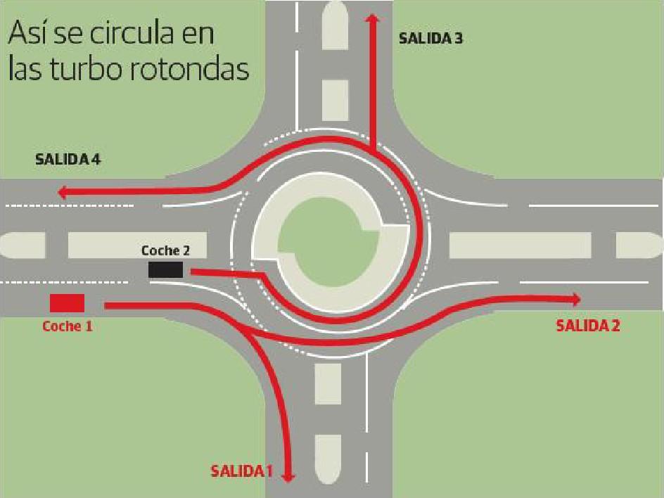 Llegan las turbo rotondas | El Diario Montañes