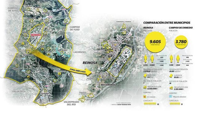 La fusión de Reinosa y Enmedio crearía un municipio con más de 13.000 habitantes